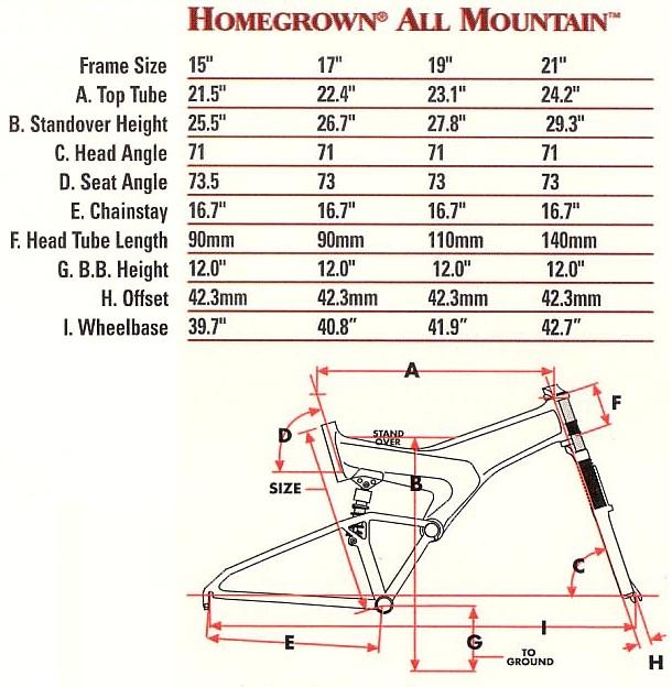 83ebb22f6a7 1998 Homegrown All Mountain LXT | Bonus Tomato